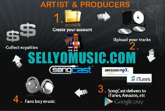 Sell Your Music on iTunes and Google Play!